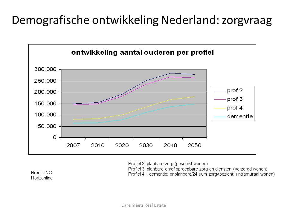 Care meets Real Estate Demografische ontwikkeling Nederland: zorgvraag Profiel 2: planbare zorg (geschikt wonen) Profiel 3: planbare en/of oproepbare zorg en diensten (verzorgd wonen) Profiel 4 + dementie: onplanbare/24 uurs zorg/toezicht: (intramuraal wonen) Bron: TNO Horizonline