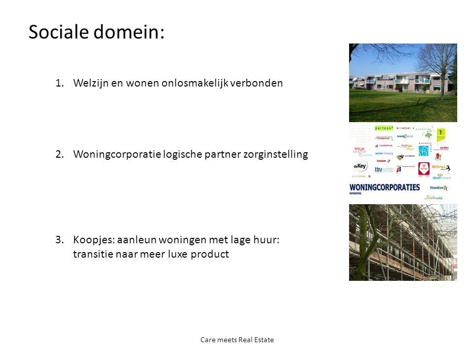 Sociale domein: Care meets Real Estate 1.Welzijn en wonen onlosmakelijk verbonden 2.Woningcorporatie logische partner zorginstelling 3.Koopjes: aanleun woningen met lage huur: transitie naar meer luxe product