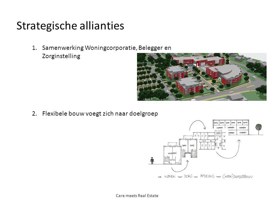 Strategische allianties Care meets Real Estate 1.Samenwerking Woningcorporatie, Belegger en Zorginstelling 2.Flexibele bouw voegt zich naar doelgroep
