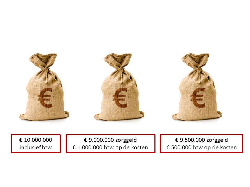 € 10.000.000 inclusief btw € 9.000.000 zorggeld € 1.000.000 btw op de kosten € 9.500.000 zorggeld € 500.000 btw op de kosten