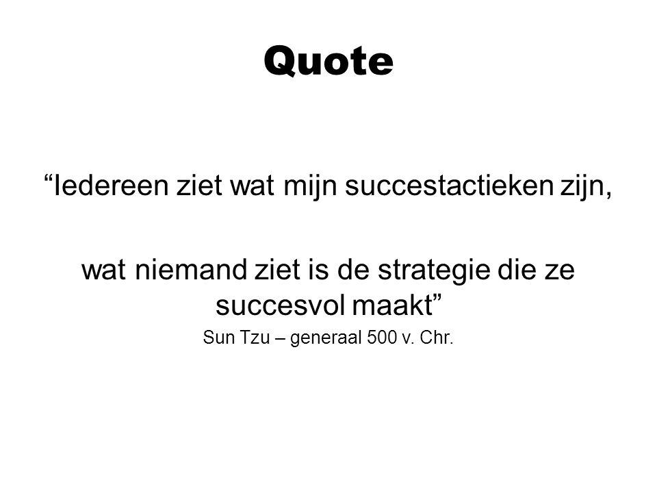 Iedereen ziet wat mijn succestactieken zijn, wat niemand ziet is de strategie die ze succesvol maakt Sun Tzu – generaal 500 v.