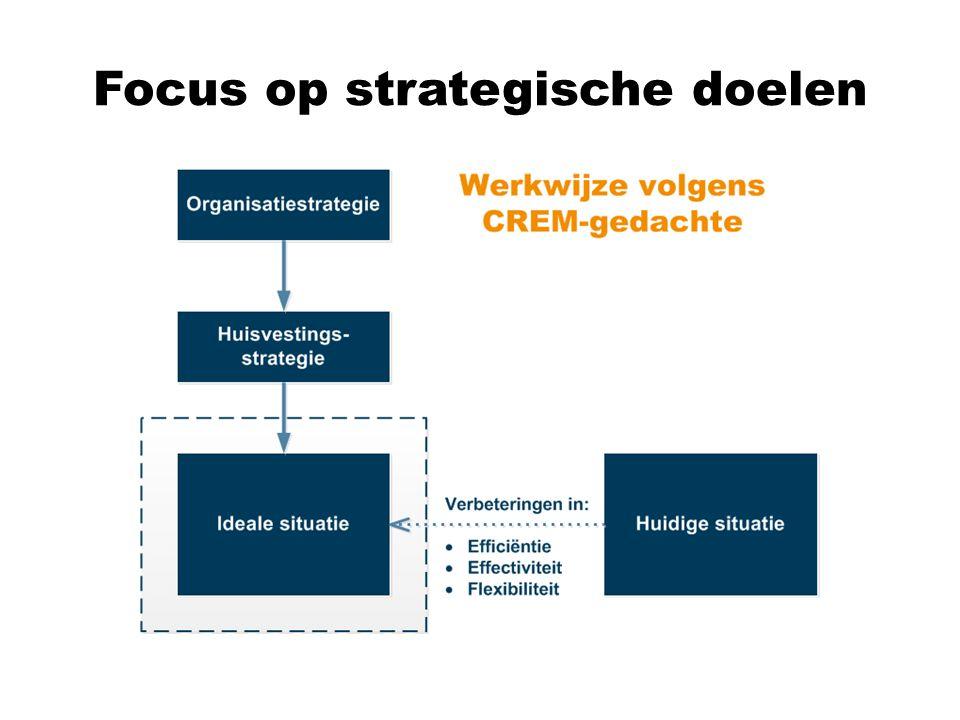 Focus op strategische doelen