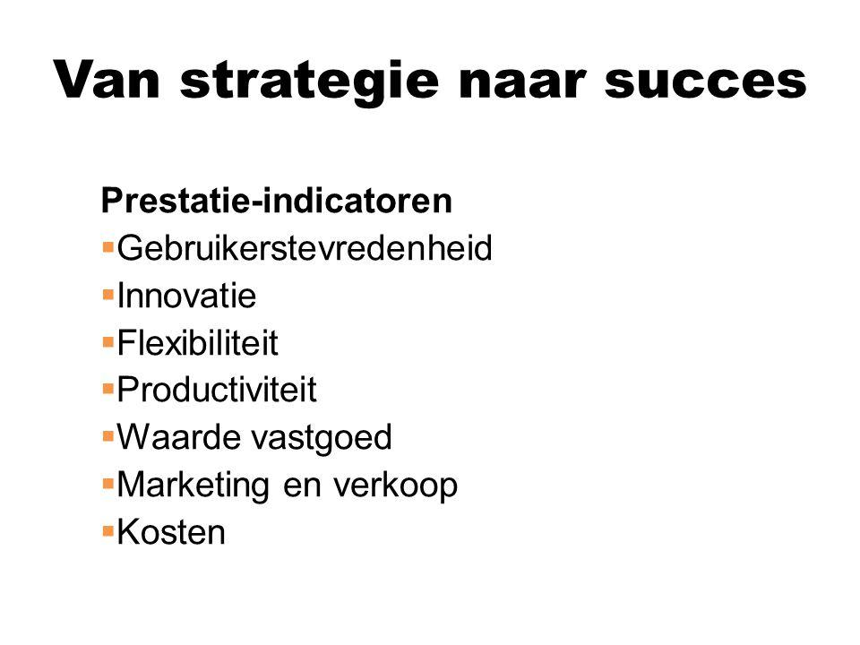Prestatie-indicatoren  Gebruikerstevredenheid  Innovatie  Flexibiliteit  Productiviteit  Waarde vastgoed  Marketing en verkoop  Kosten Van strategie naar succes