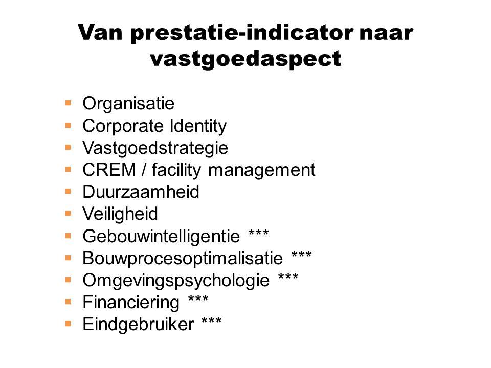  Organisatie  Corporate Identity  Vastgoedstrategie  CREM / facility management  Duurzaamheid  Veiligheid  Gebouwintelligentie ***  Bouwproces
