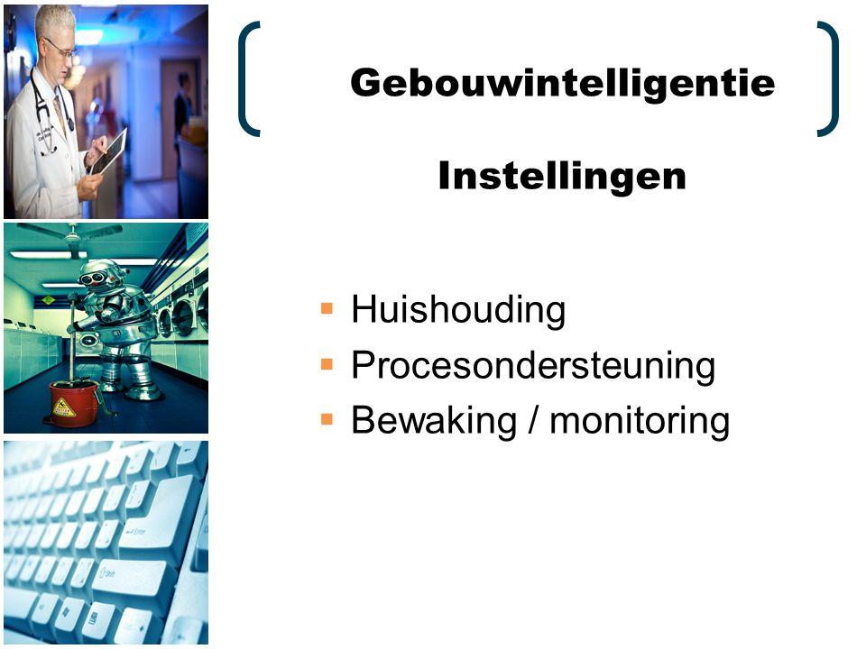  Huishouding  Procesondersteuning  Bewaking / monitoring Gebouwintelligentie Instellingen