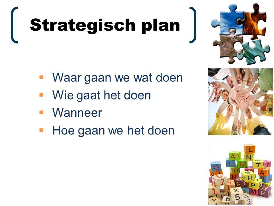 Strategisch plan  Waar gaan we wat doen  Wie gaat het doen  Wanneer  Hoe gaan we het doen
