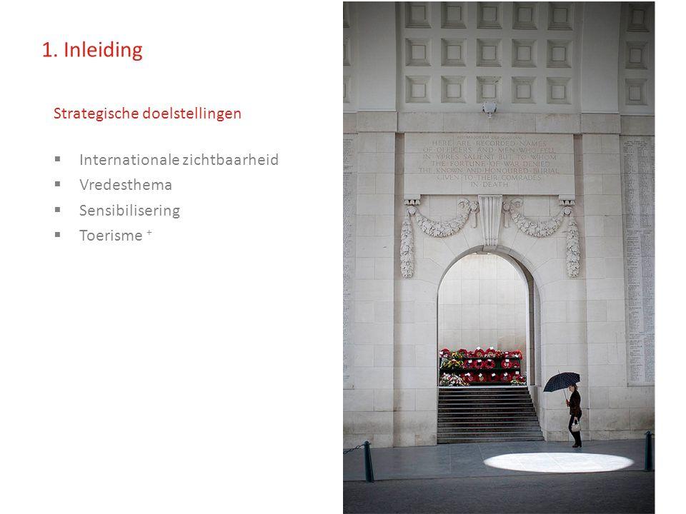 Strategische doelstellingen  Internationale zichtbaarheid  Vredesthema  Sensibilisering  Toerisme + 1.