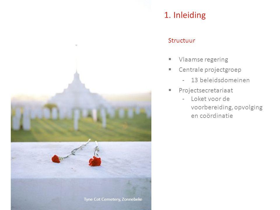 Structuur  Vlaamse regering  Centrale projectgroep -13 beleidsdomeinen  Projectsecretariaat -Loket voor de voorbereiding, opvolging en coördinatie 1.