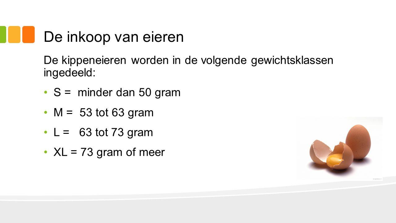De inkoop van eieren De kippeneieren worden in de volgende gewichtsklassen ingedeeld: •S = minder dan 50 gram •M = 53 tot 63 gram •L = 63 tot 73 gram