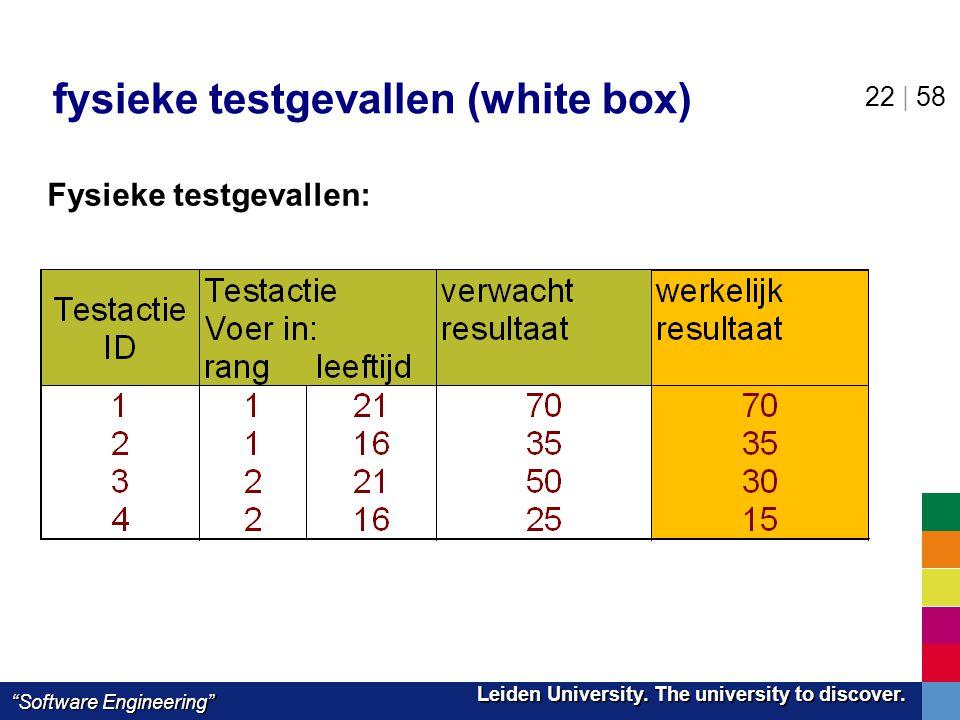 "Leiden University. The university to discover. Leiden University. The university to discover. ""Software Engineering"" 22 | 58 fysieke testgevallen (whi"