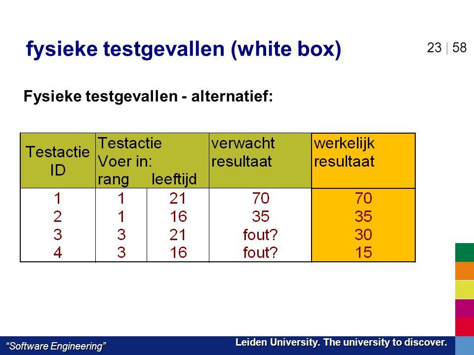 "Leiden University. The university to discover. Leiden University. The university to discover. ""Software Engineering"" 23 | 58 fysieke testgevallen (whi"