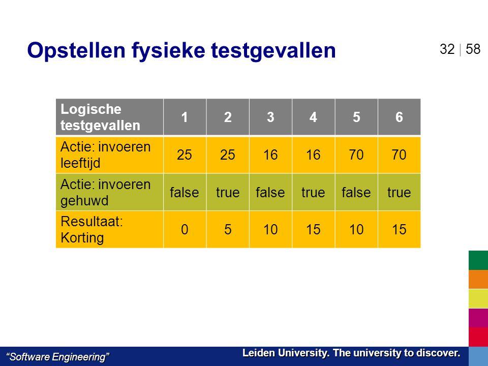"Leiden University. The university to discover. Leiden University. The university to discover. ""Software Engineering"" 32 | 58 Opstellen fysieke testgev"
