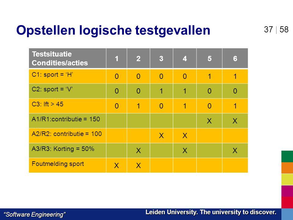 "Leiden University. The university to discover. Leiden University. The university to discover. ""Software Engineering"" 37 | 58 Opstellen logische testge"