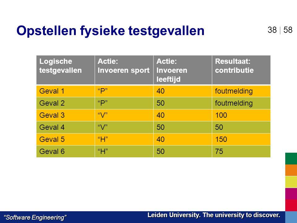 "Leiden University. The university to discover. Leiden University. The university to discover. ""Software Engineering"" 38 | 58 Opstellen fysieke testgev"