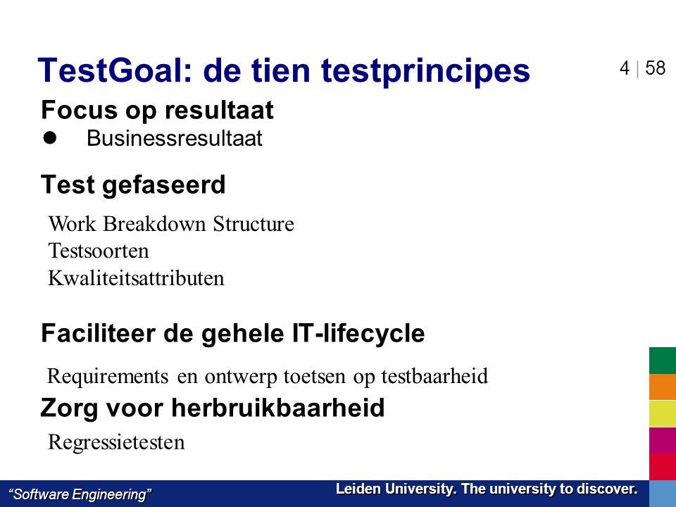 "Leiden University. The university to discover. Leiden University. The university to discover. ""Software Engineering"" 4 | 58 TestGoal: de tien testprin"
