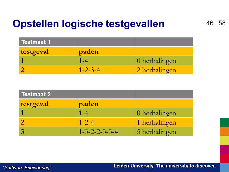 "Leiden University. The university to discover. Leiden University. The university to discover. ""Software Engineering"" 46 | 58 Opstellen logische testge"