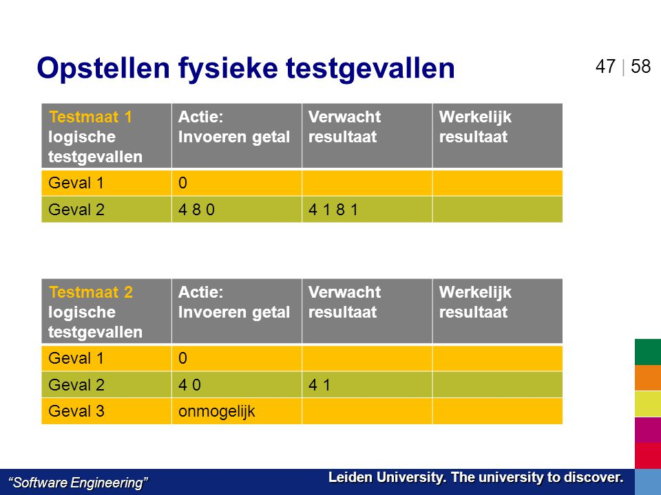 "Leiden University. The university to discover. Leiden University. The university to discover. ""Software Engineering"" 47 | 58 Opstellen fysieke testgev"