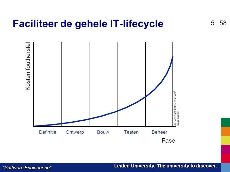 "Leiden University. The university to discover. Leiden University. The university to discover. ""Software Engineering"" 5 | 58 Faciliteer de gehele IT-li"