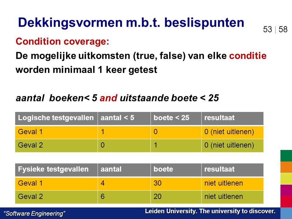 "Leiden University. The university to discover. Leiden University. The university to discover. ""Software Engineering"" 53 | 58 Dekkingsvormen m.b.t. bes"