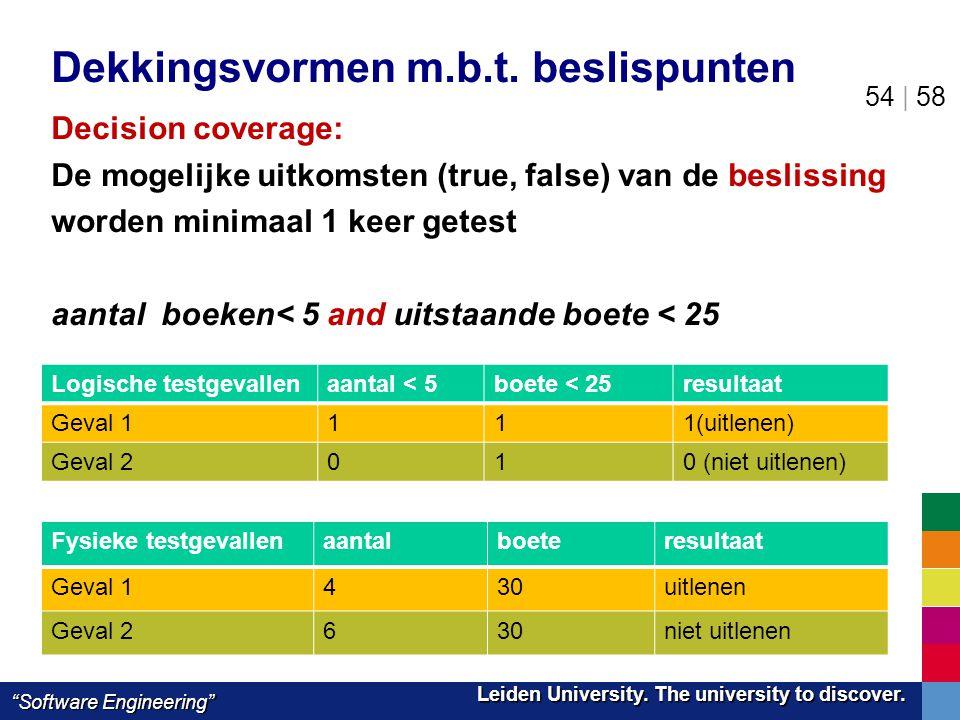 "Leiden University. The university to discover. Leiden University. The university to discover. ""Software Engineering"" 54 | 58 Dekkingsvormen m.b.t. bes"