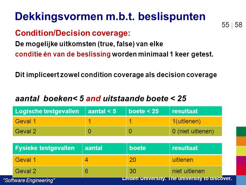 "Leiden University. The university to discover. Leiden University. The university to discover. ""Software Engineering"" 55 | 58 Dekkingsvormen m.b.t. bes"
