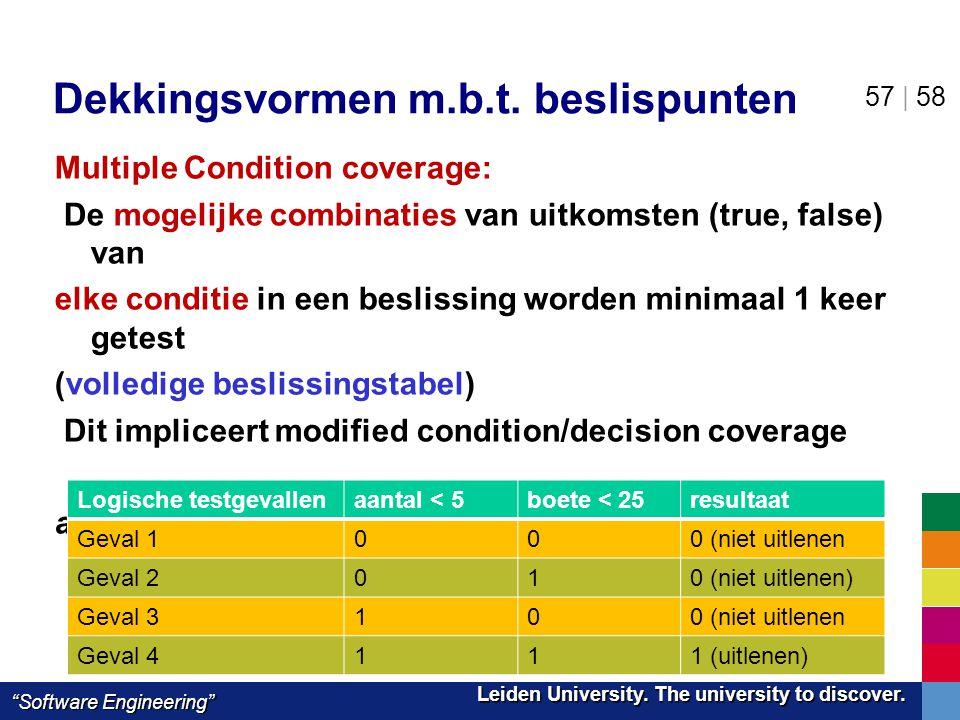 "Leiden University. The university to discover. Leiden University. The university to discover. ""Software Engineering"" 57 | 58 Dekkingsvormen m.b.t. bes"
