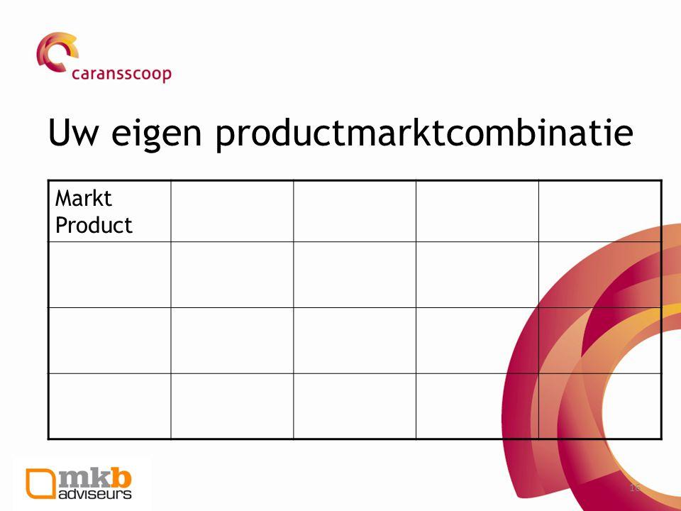 16 Uw eigen productmarktcombinatie Markt Product