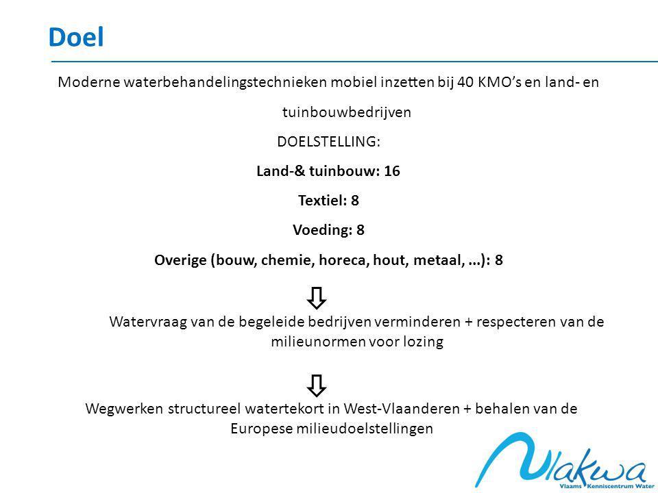 Doel Moderne waterbehandelingstechnieken mobiel inzetten bij 40 KMO's en land- en tuinbouwbedrijven DOELSTELLING: Land-& tuinbouw: 16 Textiel: 8 Voeding: 8 Overige (bouw, chemie, horeca, hout, metaal,...): 8 Watervraag van de begeleide bedrijven verminderen + respecteren van de milieunormen voor lozing Wegwerken structureel watertekort in West-Vlaanderen + behalen van de Europese milieudoelstellingen