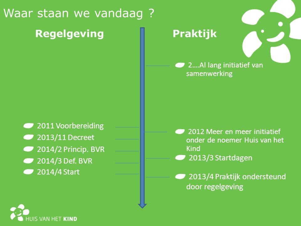 2011 Voorbereiding Waar staan we vandaag .PraktijkRegelgeving 2013/11 Decreet 2014/2 Princip.