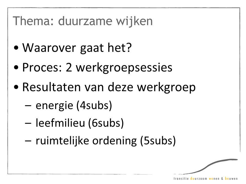 Thema: duurzame wijken •Waarover gaat het? •Proces: 2 werkgroepsessies •Resultaten van deze werkgroep – energie (4subs) – leefmilieu (6subs) – ruimtel