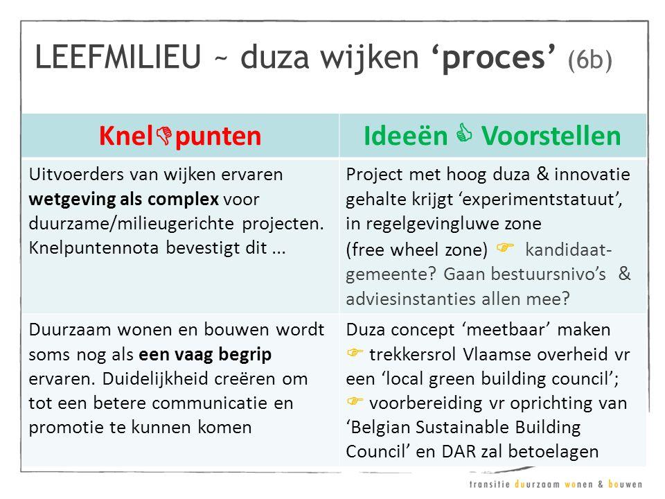 LEEFMILIEU ~ duza wijken 'proces' (6b) Knel  puntenIdeeën  Voorstellen Uitvoerders van wijken ervaren wetgeving als complex voor duurzame/milieugeri