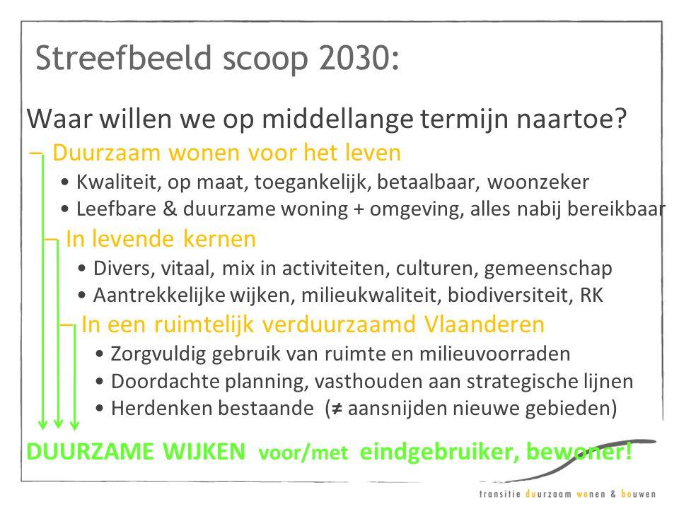 Streefbeeld scoop 2030: Waar willen we op middellange termijn naartoe? – Duurzaam wonen voor het leven •Kwaliteit, op maat, toegankelijk, betaalbaar,