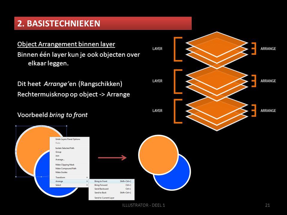 2. BASISTECHNIEKEN ILLUSTRATOR - DEEL 121 Object Arrangement binnen layer Binnen één layer kun je ook objecten over elkaar leggen. Dit heet Arrange'en