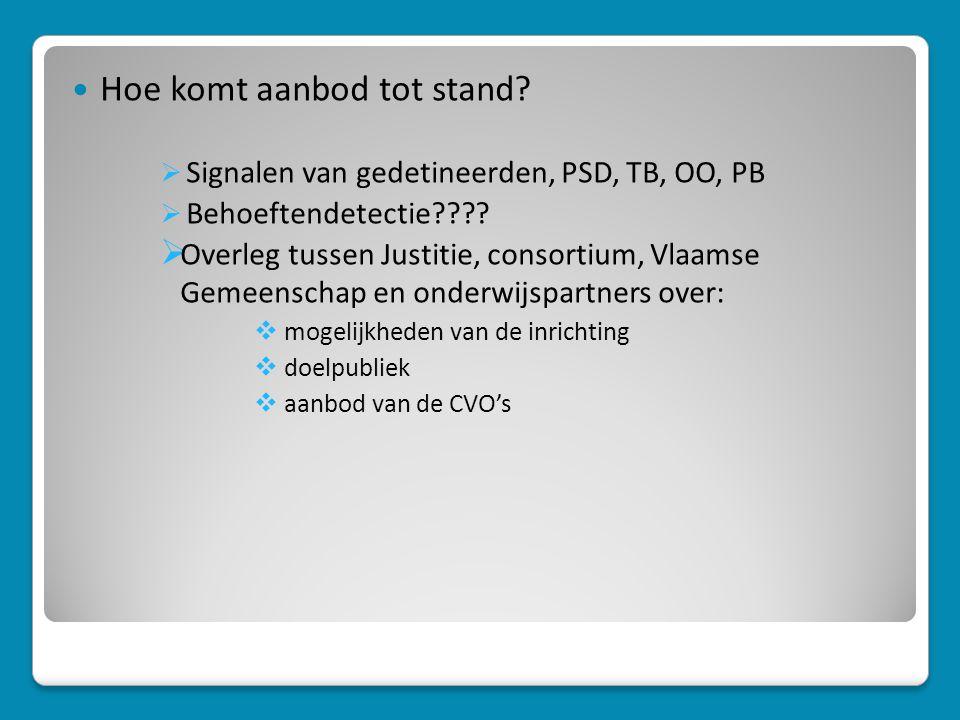  Hoe komt aanbod tot stand. Signalen van gedetineerden, PSD, TB, OO, PB  Behoeftendetectie???.