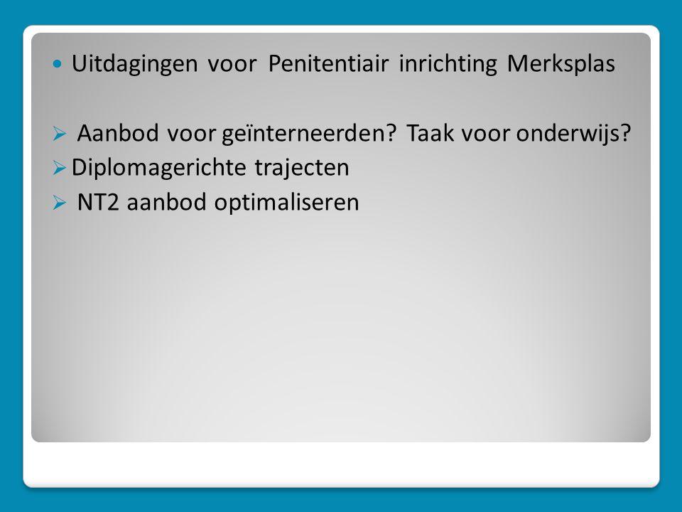  Uitdagingen voor Penitentiair inrichting Merksplas  Aanbod voor geïnterneerden.
