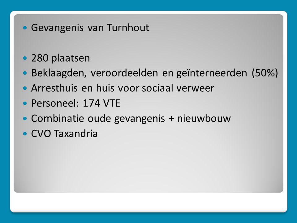  Gevangenis van Turnhout  280 plaatsen  Beklaagden, veroordeelden en geïnterneerden (50%)  Arresthuis en huis voor sociaal verweer  Personeel: 174 VTE  Combinatie oude gevangenis + nieuwbouw  CVO Taxandria