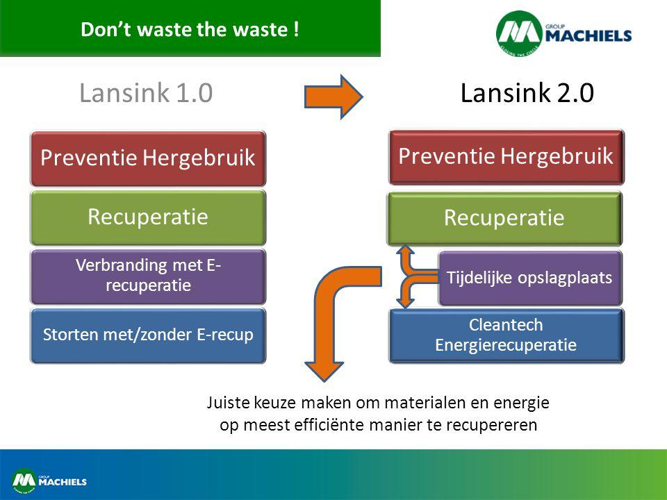 Don't waste the waste ! Preventie HergebruikRecuperatie Verbranding met E- recuperatie Storten met/zonder E-recup Lansink 1.0Lansink 2.0 Juiste keuze