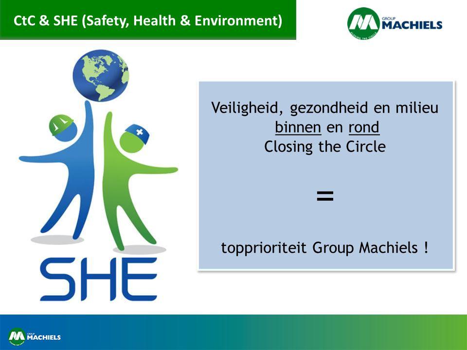 CtC & SHE (Safety, Health & Environment) Veiligheid, gezondheid en milieu binnen en rond Closing the Circle = topprioriteit Group Machiels .
