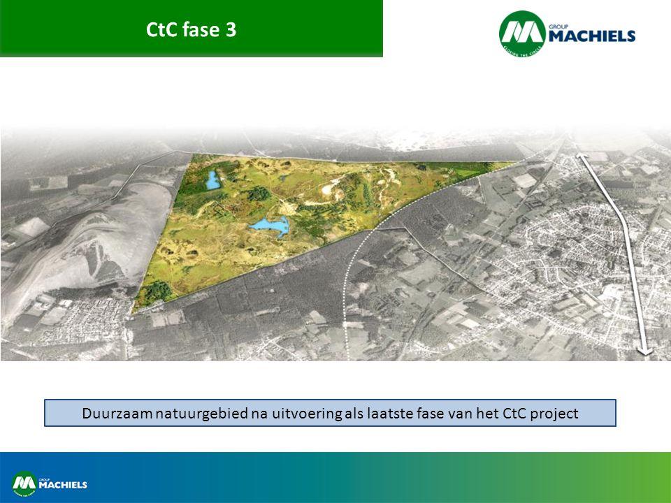 CtC fase 3 Duurzaam natuurgebied na uitvoering als laatste fase van het CtC project