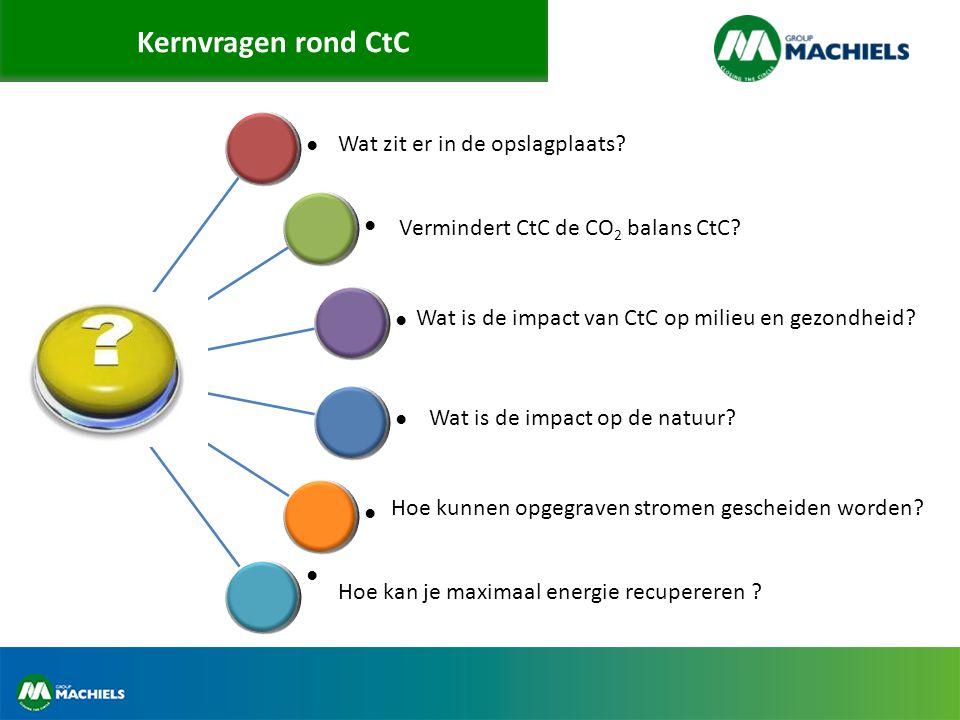 Kernvragen rond CtC • • • • • • Wat zit er in de opslagplaats? Vermindert CtC de CO 2 balans CtC? Wat is de impact van CtC op milieu en gezondheid? Wa