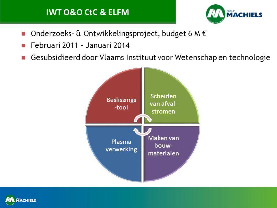  Onderzoeks- & Ontwikkelingsproject, budget 6 M €  Februari 2011 – Januari 2014  Gesubsidieerd door Vlaams Instituut voor Wetenschap en technologie IWT O&O CtC & ELFM Beslissings -tool Scheiden van afval- stromen Maken van bouw- materialen Plasma verwerking