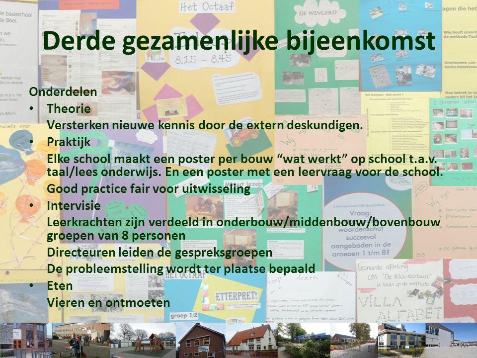 """Onderdelen • Theorie Versterken nieuwe kennis door de extern deskundigen. • Praktijk Elke school maakt een poster per bouw """"wat werkt"""" op school t.a.v"""