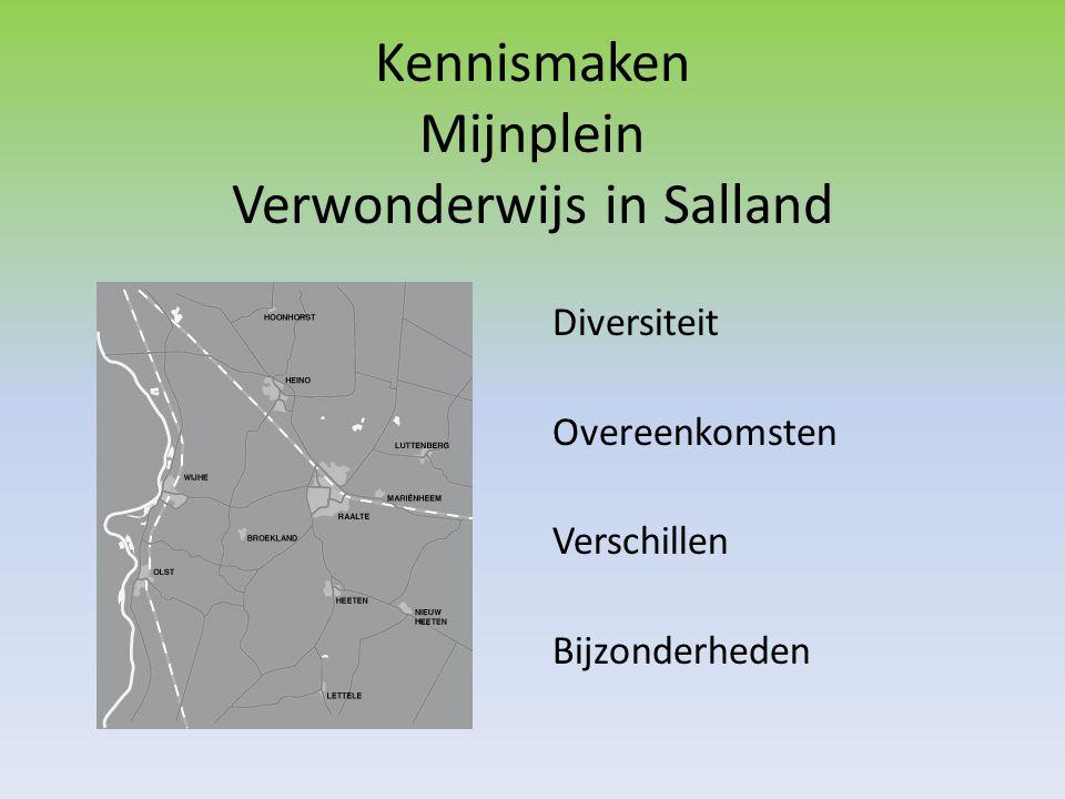 Kennismaken Mijnplein Verwonderwijs in Salland Diversiteit Overeenkomsten Verschillen Bijzonderheden