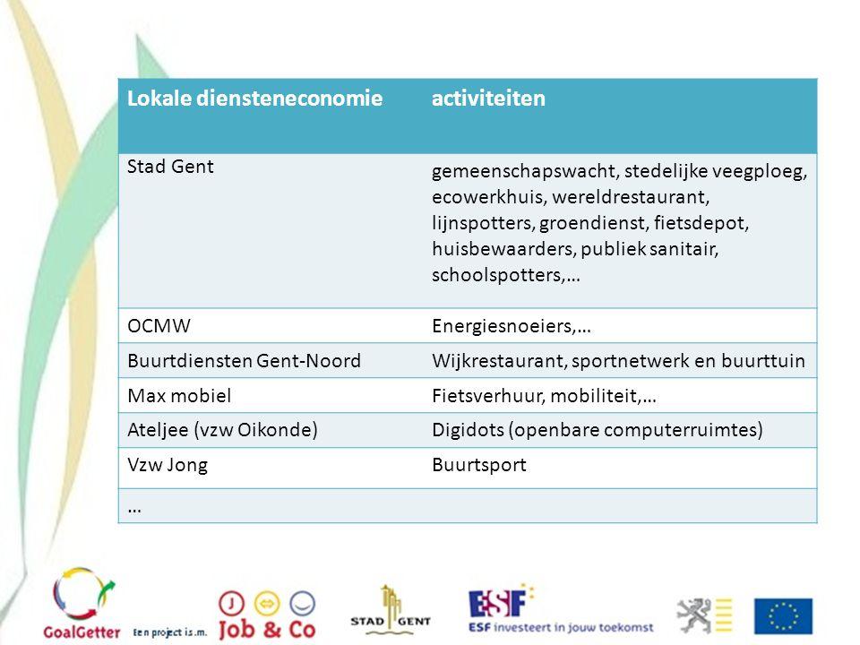 Lokale diensteneconomieactiviteiten Stad Gent gemeenschapswacht, stedelijke veegploeg, ecowerkhuis, wereldrestaurant, lijnspotters, groendienst, fiets