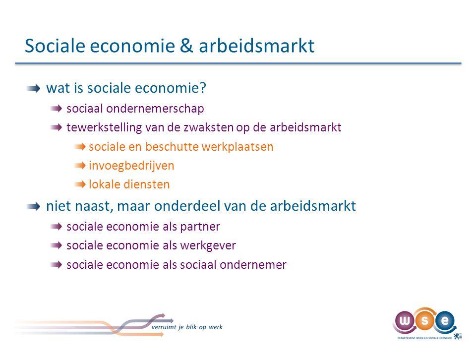 Sociale economie & arbeidsmarkt wat is sociale economie? sociaal ondernemerschap tewerkstelling van de zwaksten op de arbeidsmarkt sociale en beschutt