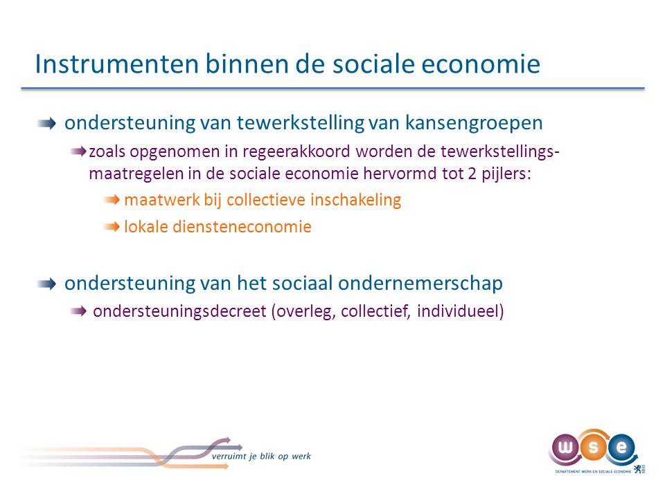 Instrumenten binnen de sociale economie ondersteuning van tewerkstelling van kansengroepen zoals opgenomen in regeerakkoord worden de tewerkstellings-