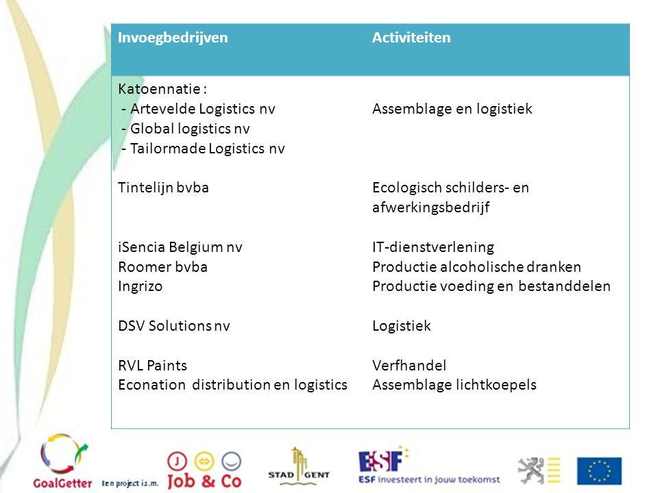 InvoegbedrijvenActiviteiten Katoennatie : - Artevelde Logistics nv - Global logistics nv - Tailormade Logistics nv Tintelijn bvba iSencia Belgium nv R