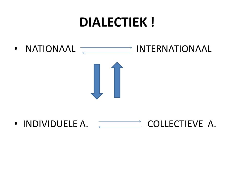 DIALECTIEK ! • NATIONAAL INTERNATIONAAL • INDIVIDUELE A. COLLECTIEVE A.