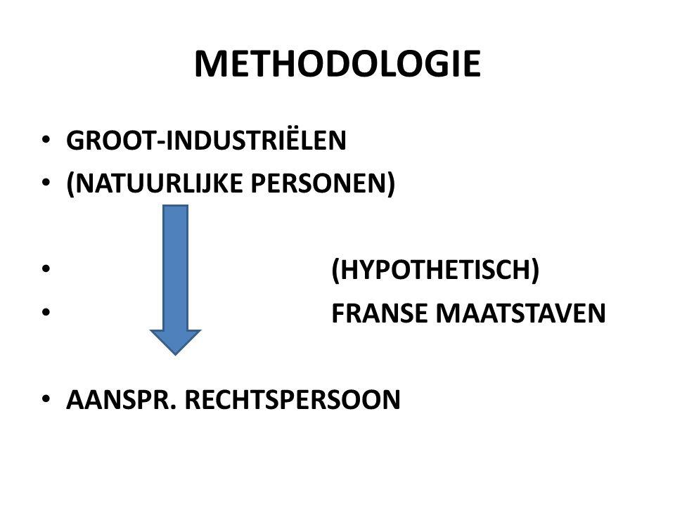 METHODOLOGIE • GROOT-INDUSTRIËLEN • (NATUURLIJKE PERSONEN) • (HYPOTHETISCH) • FRANSE MAATSTAVEN • AANSPR.