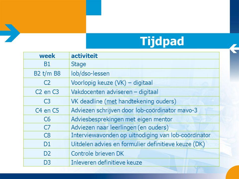 Tijdpad weekactiviteit B1Stage B2 t/m B8lob/dso-lessen C2Voorlopig keuze (VK) – digitaal C2 en C3Vakdocenten adviseren – digitaal C3VK deadline (met h